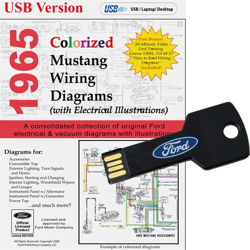 1965 COLORIZED WIRING DIAGRAMS CD